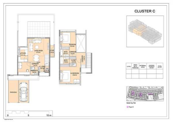 Cluster C 2 2b 2