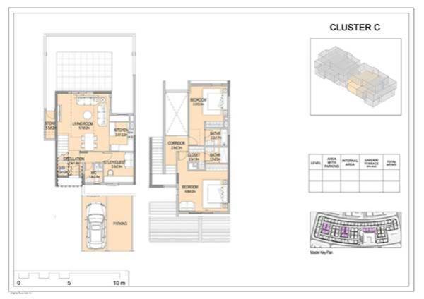 Cluster C 3 2b 2
