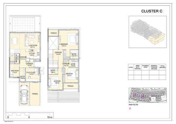 Cluster C 4 3b 2