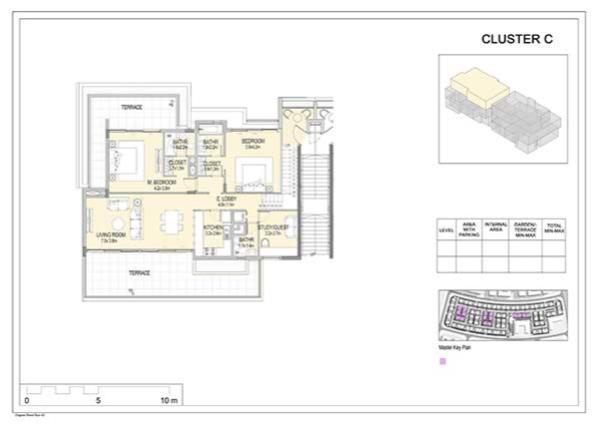 Cluster C 5 2b 2