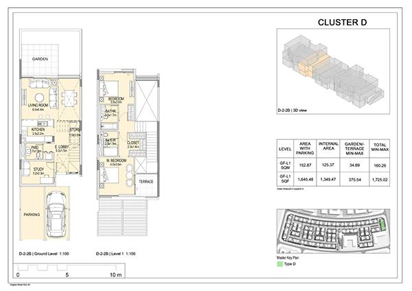 Cluster D 2 Ground Level