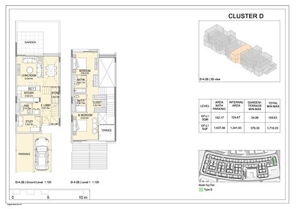 Cluster D 4 Level 1
