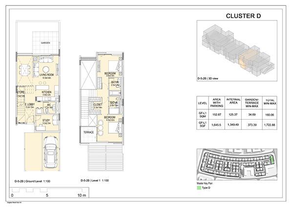 Cluster D 5 Level 1
