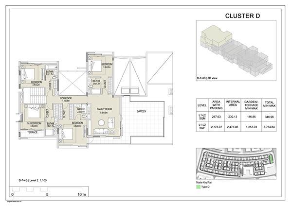 Cluster D 7 Level 2